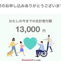 Activity10116