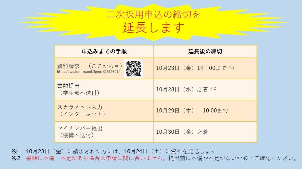 型 支援 日本 給付 学生 機構